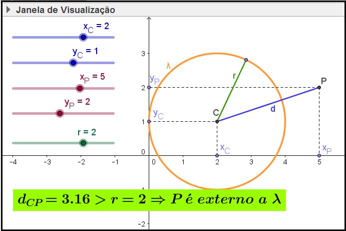 figura11_pospontocircativ