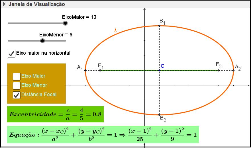 figura13_elipseativ
