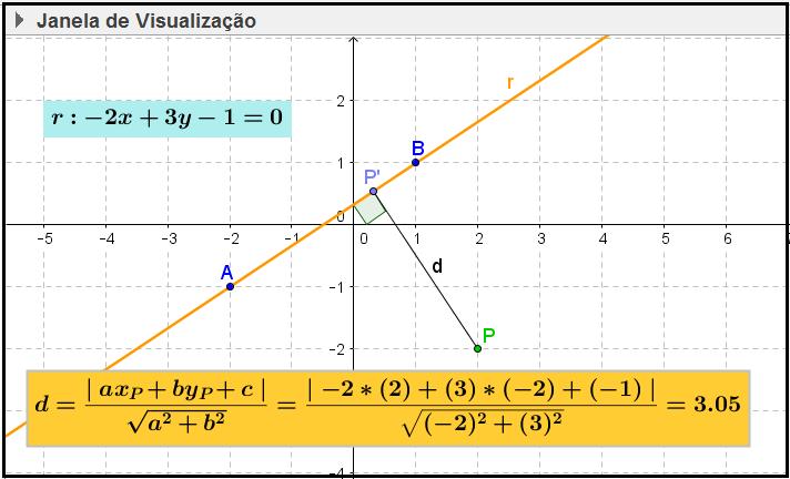 figura2_distpontoretaativ
