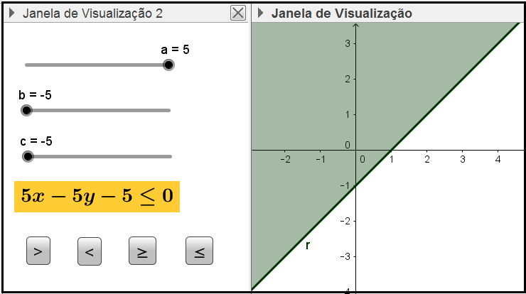 figura5_ineq1grauativ